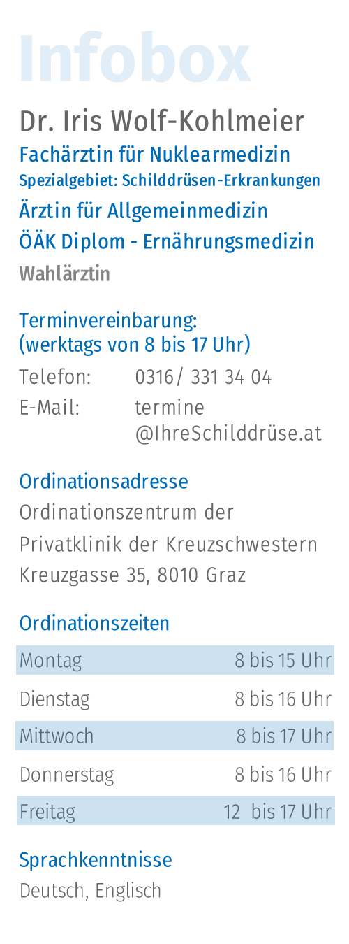 Alle Ordinationsinformationen